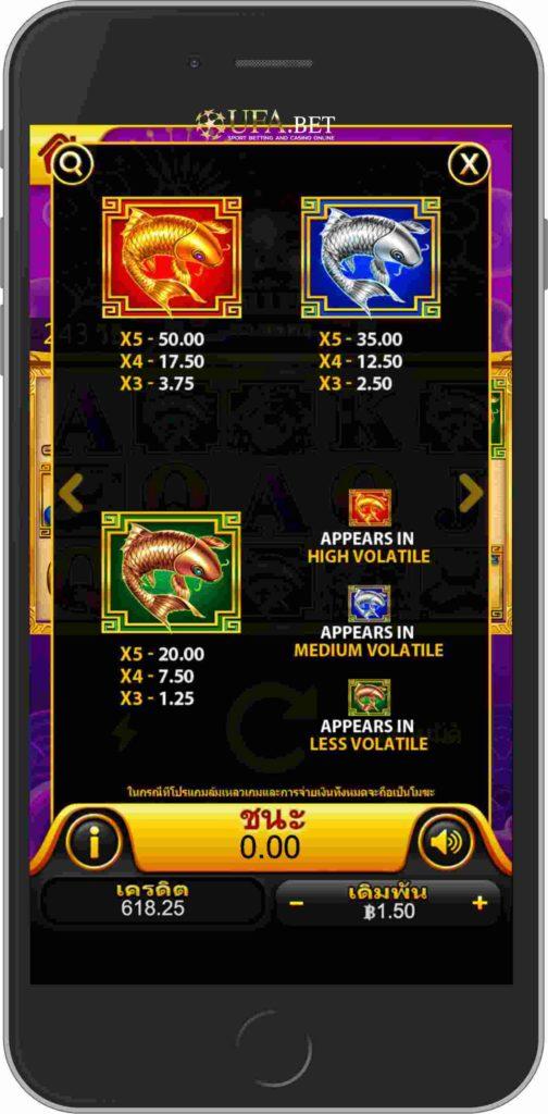 ปลามังกร สัญลักษณ์ แทนรางวัลในเกม โกลเด้น พิก UFA Slot